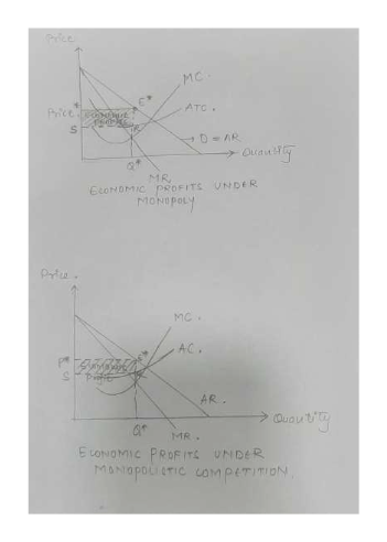 MC ATC Pice rad D-AR -Oang MR EcoNDMIC psoFITS UNDER MoNepaty MC AC AR uat MR. E LONOMIC PROFI UNDER MANIOpoLieTIC COPETITION