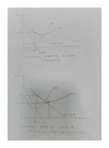 P AC. AR-t Cuoubs TMR NORMAL PROFI1S UDER MoNOpoLY PRICES c ATC. Pa. QUANITY NORMAL PROFITS UNDER MONO POLICTIC COmpeTITION