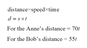 distance speedxtime d sxt For the Anne's distance = 70t For the Bob's distance = 55t