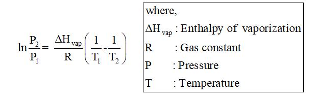 Answered: The vapor pressure of acetone (C3H6O)…   bartleby