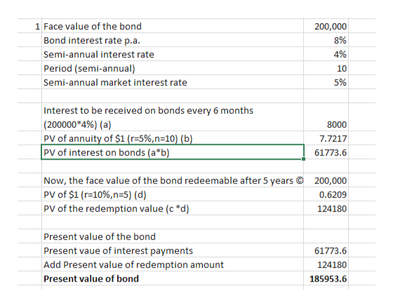 """1 Face value of the bond 200,000 Bond interest rate p.a. 8% Semi-annual interest rate 4% Period (semi-annual) 10 Semi-annual market interest rate 5% Interest to be received on bonds every 6 months 