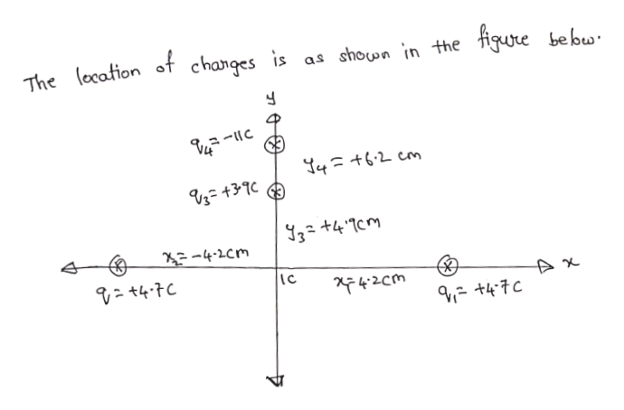 The (ocation of changes is as shown 'n the figure bebw Y4ニ+62 cm 3-4CM Wつ7-カー そ42cm +47C