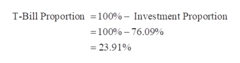T-Bill Proportion =100%- Investment Proportion =100%-76.09% = 23.91%