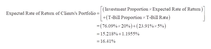 (Investment Proportion x Expected Rate of Return) Expected Rate of Return of Clients's Portfolio = | +(T-Bill Proportion x T-Bill Rate) (76.09%x20%)+(23.91%x 5%) 15.218%+1.1955% =16.41%