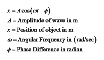 x 4cos(- A Amplitude of wave in m x Position of object in m Angular Frequency in (rad/sec) Phase Difference in radian