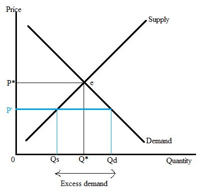 Economics homework question answer, step 3, image 1