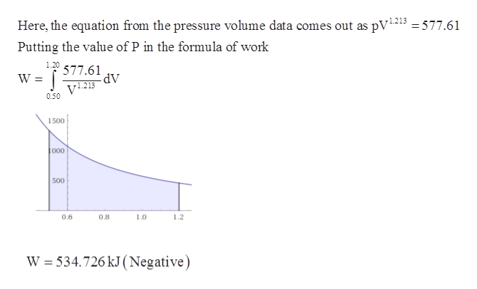 Here, the equation from the pressure volume data comes out as pV1213 =577.61 Putting the value of P in the formula of work 1.20 577.61 .dV v1213 W 0.50 1500 1000 500 0.6 0.8 10 1.2 W 534.726 kJ(Negative