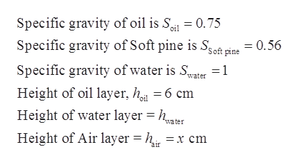 Specific gravity of oil is So = 0.75 Specific gravity of Soft pine is Se = 0.56 'Soft pine Specific gravity of water is Sat =1 water Height of oil layer, 6 cm Height of water layer = h water Height of Air layer = h x cm