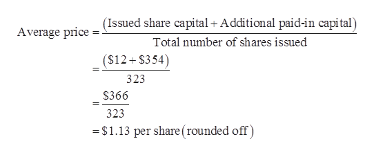 (Issued share capital+ Additional paid-in capital) Average price Total number of shares issued (S12 $354) + 323 $366 323 - $ 1.13 per share (rounded off