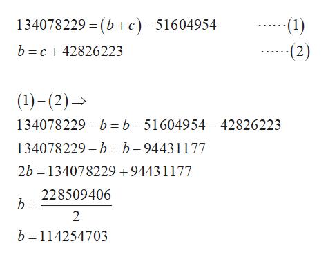 1) 134078229 (b c)-51604954 (2) b c42826223 (1)-(2) 134078229 b b-51604954 -42826223 134078229-b= b-94431177 2b 134078229 +94431177 228509406 b = 2 b 114254703