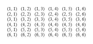 (1, 1) (, 2) (, 3) (1,4) (1,5) (1, 6) (2, 1) (2, 2) (2, 3) (2,4) (2.5) (2.6) (3, 1) (3, 2) 3. 3) (3,4) (3, 5) (3. 6) (4, 1 (4, 2) (4, 3) (4, 4) (4, 5) (4,6) (5, 1) (5, 2) (5, 3) (5, 4) (5, 5) (5,6) (6, 1) (6, 2) (6, 3) (6,4) (6, 5) (6, 6)