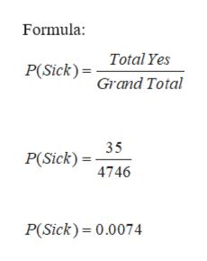 Formula: Total Yes P(Sick)=Grand Total 35 P(Sick)4746 P(Sick) 0.0074