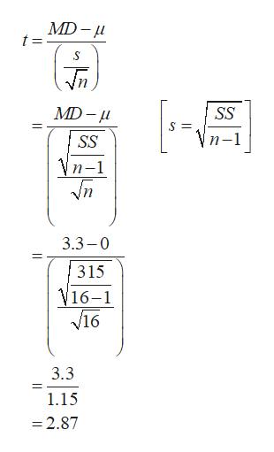 MD- t = S MD- SS п-1 SS Vn-1 3.3-0 315 V16-1 V16 3.3 1.15 =2.87