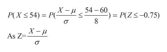 54 60 _ P(Z-0.75) P(X< 54)= P(- fi = 8 X - Lu As Z - VI