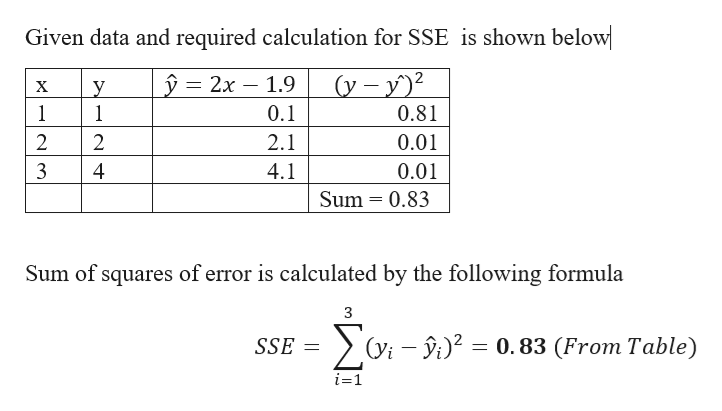 Given data and required calculation for SSE is shown below y = 2x 1.9 (y-y X y 1 0.1 0.81 2 2 2.1 0.01 4 4.1 0.01 Sum 0.83 Sum of squares of error is calculated by the following formula 0.83 (From Table) SSE i=1