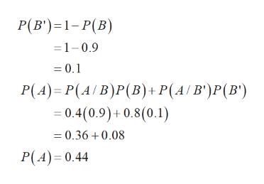 P(B') 1-P(B) 1-0.9 = 0.1 P(A) P(AIB)P(B) + P(A / B')P (B') =0.4(0.9)+0.8(0.1) =0.36 0.08 P(A) 0.44