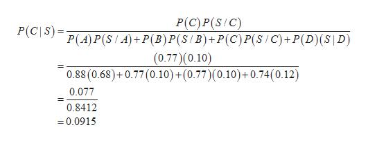 P(C) P(S/C) P(A) P(S/A)+P(B) P (S / B) + P (C) P(S/C)+P(D) (S| D) P(C|S)= (0.77)(0.10) 0.88 (0.68)+0.77(0.10) +(0.77)(0.10) + 0.74(0.12) 0.077 0.8412 =0.0915