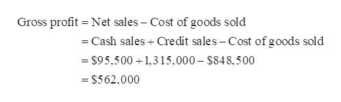 Gross profit Net sales Cost of goods sold =Cash sales Credit sales- Cost of goods sold $95,5001,315,000- $848,500 = $562.000