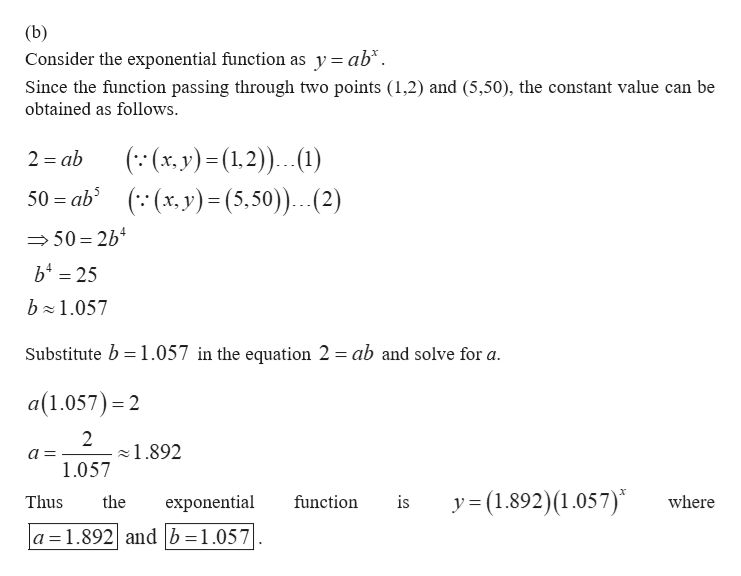 (b) Consider the exponential function as y = ab*. Since the function passing through two points (1,2) and (5,50), the constant value can be obtained as follows ((x,y)(1.2) 1) 50 ab ((x, y)= (5,50)...(2) 2 ab 50 2b4 b 25 b 1.057 2 Substitute b 1.057 in the equation 2 ab and solve for a a(1.057) 2 2 1.892 = 1057 y =(1.892)(1.057) Thus the exponential function is where a 1.892 and b=1.057
