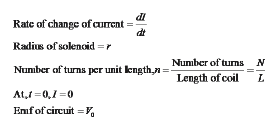 dI Rate of change of current- dt Radius of solenoid =r Number of turns N Number of turns per unit lengthn- Length of coil L At,t 0,1 0 Emfof circuit V