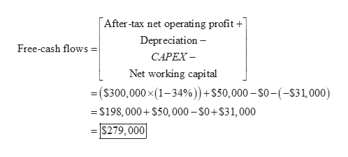 After-tax net operating profit + Depreciation - Free-cash flows = CAPEX Net working capital =(S300,000 x (1-34%)) + $50, 000 - S0-(-S31000) -S198,000+ $50,000-S0+$31,000 S279,000