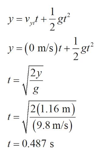 1 y vtg yi y =(0 m/s)fg 2 2y g 2(1.16 m) V (9.8 m/s) t0.487 s