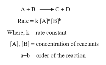 >C+ D A B Rate k [A]a [B]b Where, k rate constant [A], [B] concentration of reactants a b order of the reaction