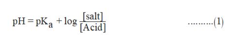 salt] [Acid] pH pKog (1)