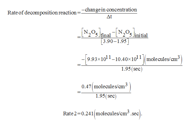 Rate of decomposition reaction=_changein concentration Δt NinaNiial final ini tial 3.90-1.95 9.93x1011-10.40x1011 molecules/cm3 1.95(sec) 0.47molecules/cm3 1.95(sec) Rate 2 0.241 molecules/cm3.se