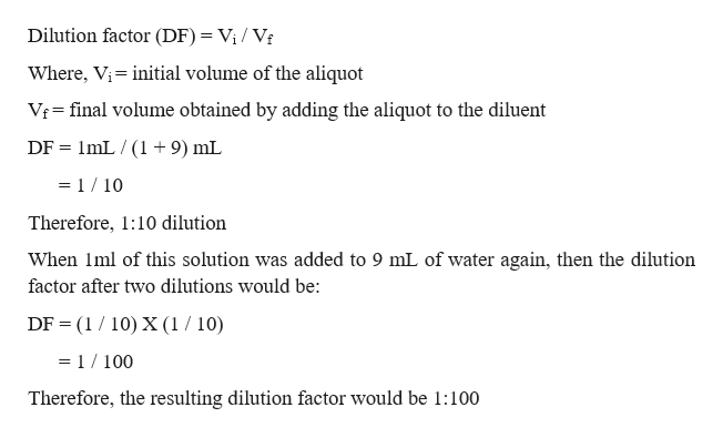 Dilution factor (DF) = Vi / Vf Where, Vi initial volume of the aliquot Vf final volume obtained by adding the aliquot to the diluent DF 1mL (1 9) mL = 1/ 10 Therefore, 1:10 dilution When 1ml of this solution was added to 9 mL of water again, then the dilution factor after two dilutions would be: DF (1 10) X (1 /10) =1/100 Therefore, the resulting dilution factor would be 1:100