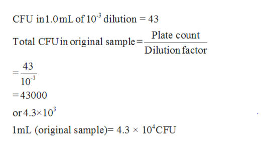 CFU in1.0mL of 103 dilution = 43 Total CFU in original sample=Dilution factor Plate count 43 103 =43000 or 4.3x103 1mL (original sample)= 4.3 x 10 CFU