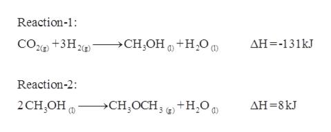 Reaction-1 ->CH,OH +H2O CO2+3H2 AH-131k Reaction-2 ->CH,OCH3+H2O AH 8 kJ 2 CH,OH D