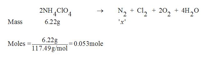 N2+ Cl202 4H20 2NHCIO 4 4 6.22g Mass 6.22g 117.49g/mol 0.053mole Moles