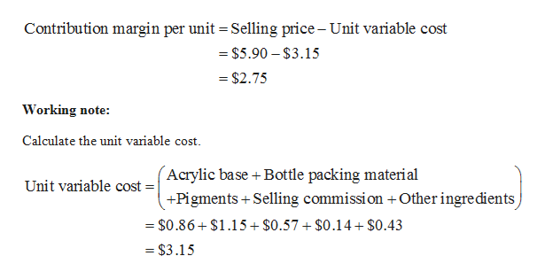 Contribution margin per unit Selling price- Unit variable cost $5.90 $3.15 =$2.75 Working note: Calculate the unit variable cost Acrylic base Bottle packing material Unit variable cost = +Pigments Selling commission +Other ingre dients =$0.86 $1.15 $0.57 $0.14 $0.43 = $3.15