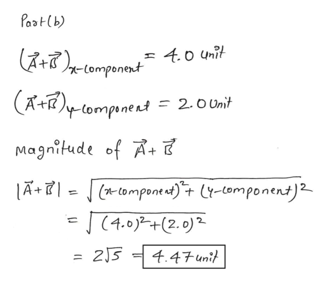 Paat(b) 4.0 unit A ompenent x-to Alompnent 2.O Unt Magnitude of A+ |A+7= (omponest) Y-lomponent)2 (4.0)+(2.0) 2J5 4.47unit