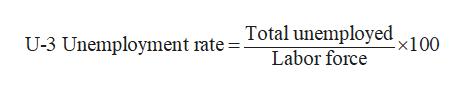 Total unemployed U-3 Unemployment rate = x100 Labor force