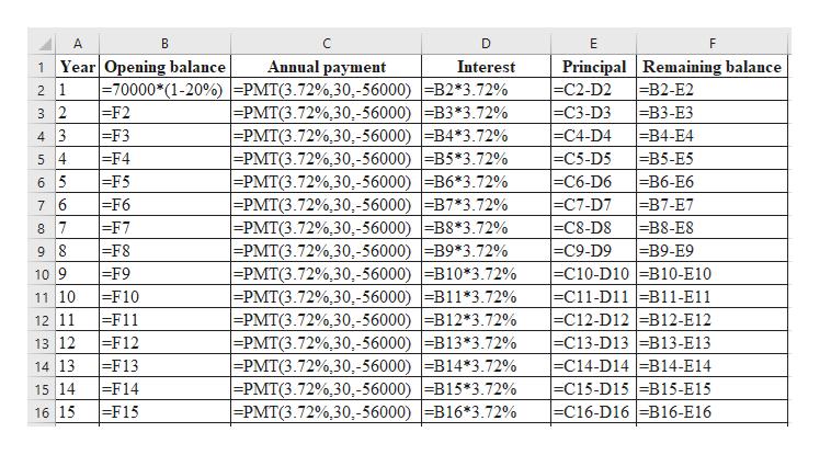 А C D E Principal Remaining balance =B2-E2 1Year Opening balance Annual payment Interest =70000*(1-20%) PMT(3.72%,30.-56000) B2*3.72% =F2 =F3 =F4 -F5 =F6 =F7 =F8 2 1 -C2-D2 ЕС3-D3 -PMT(3.72%30.-56000) B3*3.72% =PMT(3.72%,30,-56000)B4*3.72% PMT(3.72%30.-56000) B5*3.72% -PMT(3.72%30.-56000) B6*3.72% =PMT(3.72%,30,-56000)B7*3.72% -PMT(3.72%,30,-56000) B8*3.72% -PMT(3.72%30.-56000) B9*3.72% =PMT(3.72%,30,-56000) B10*3.72% -PMT(3.72%,30.-56000)B11*3.72% -PMT(3.72%30.-56000) B12*3.72% =PMT(3.72%,30,-56000)B13*3.72% -PMT(3.72%,30,-56000)B14*3.72% -PMT(3.72%30.-56000) B15*3.72% -PMT(3.72%30.-56000) B16*3.72% ЕВ3-ЕЗ -B4-E4 3 2 - C4-D4 -C5-D5 4 3 =B5-E5 5 4 -C6-D6 =B6-E6 6 5 -C7-D7 =B7-E7 -B8- E8 7 6 -C8-D8 -C9-D9 8 7 =B9-E9 -C10-D10 B10-E10 -C11-D11-B11-E11 -C12-D12 B12-E12 -C13-D13-B13-E13 -C14-D14|B 14-E14 -C15-D15-B15-E15 -C16-D16 -B16-E16 9 8 -F9 =F10 =F11 =F12 =F13 =F14 =F15 10 9 11 10 12 11 13 12 14 13 15 14 16 15