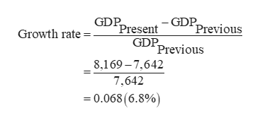 GD Growth rate PresentGDPPrevious GDP Previous 8,169-7,642 7,642 =0.068(6.8%)