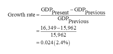 GD Growth rate PresentDPrevious GDPPrevious 16,349-15,962 15,962 =0.024 (2.4%)