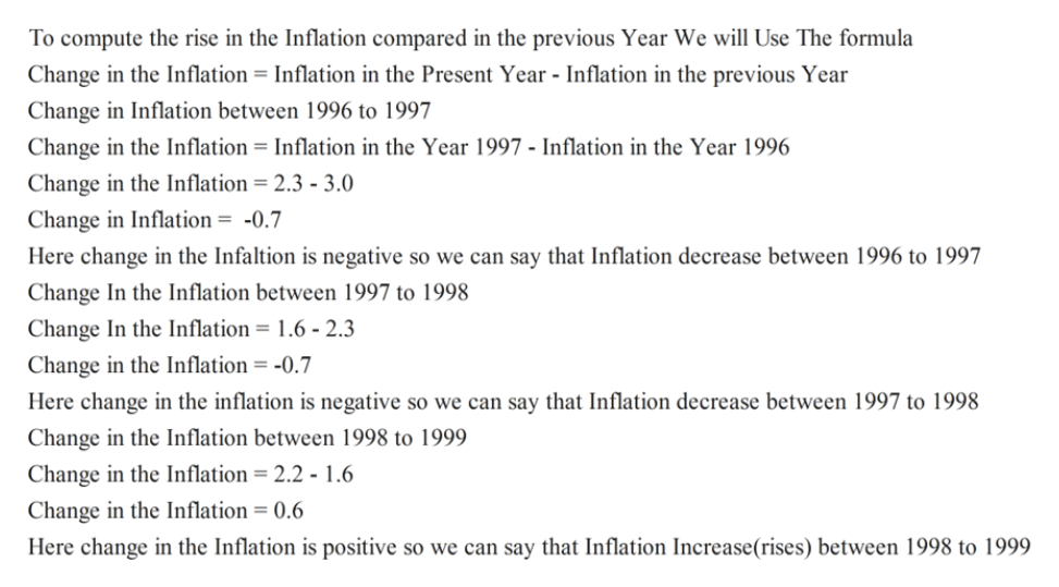 To compute the rise in the Inflation compared in the previous Year We will Use The formula Change in the Inflation = Inflation in the Present Year - Inflation in the previous Year Change in Inflation between 1996 to 1997 Change in the Inflation = Inflation in the Year 1997 - Inflation in the Year 1996 Change in the Inflation = 2.3 - 3.0 Change in Inflation = -0.7 Here change in the Infaltion is negative so we can say that Inflation decrease between 1996 to 1997 Change In the Inflation between 1997 to 1998 Change In the Inflation = 1.6 - 2.3 Change in the Inflation = -0.7 Here change in the inflation is negative so we can say that Inflation decrease between 1997 to 1998 Change in the Inflation between 1998 to 1999 Change in the Inflation = 2.2 - 1.6 Change in the Inflation = 0.6 Here change in the Inflation is positive so we can say that Inflation Increase(rises) between 1998 to 1999
