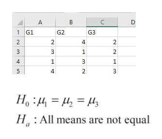 A B 1 G1 G2 G3 2 2 2 3 2 4 1 1 5 4 2 H All means are not equal st st st LC