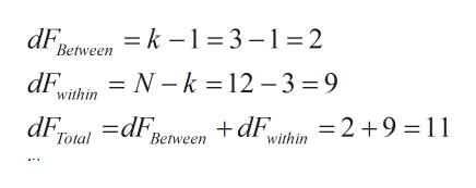 """Benween = k -1 =3 -1 2 dF dF within = N - k = 12 3 =9 dF Total drBetween +dFwithin =2+9=11"