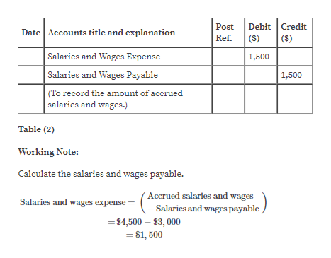 Accounting homework question answer, step 2, image 1