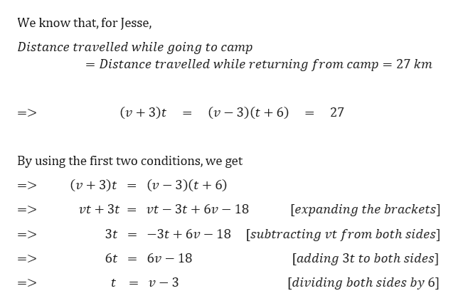 We know that, for Jesse, Distance travelled while going to camp Distance travelled while returning from camp = 27 km = (v 3) t6) 27 (v3)t => By using the first two conditions, we get (v3)t (v 3)(t6) = vt - 3t + 6v - 18 expanding the brackets] vt +3t 3t 6v 18[subtracting vt from both sides] 3t 6t бу — 18 [adding 3t to both sides] = [dividing both sides by 6] v - 3