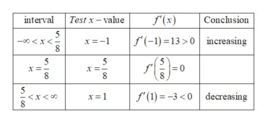 interval f(x) Test x-value Conclusion 5 -ox<= 8 f(-1)13>0increasing x =-1 5 8 8 5 x< 8 f (1)-3<0 decreasing nco
