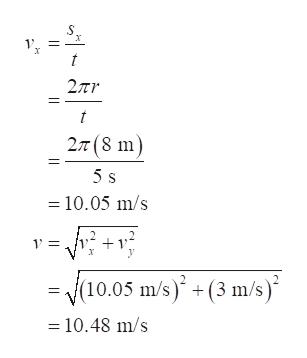 1 t 2πη 27t(8 m 5 s 10.05 m/s 2 1 = V10.05 m/s+(3 m/s) 10.48 m/s