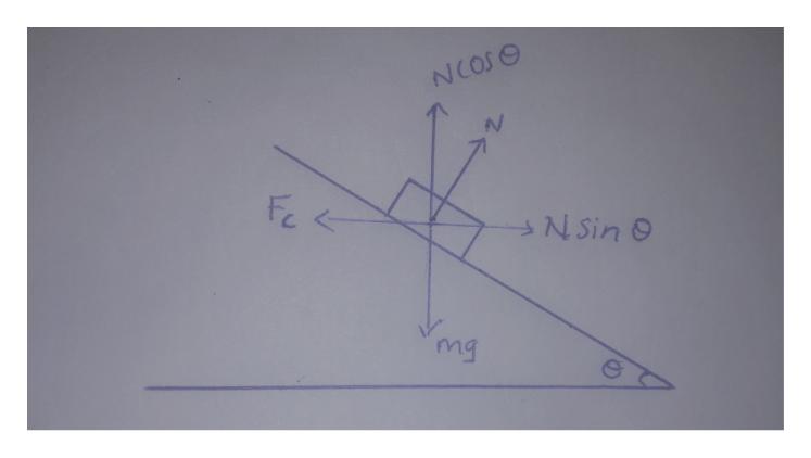NCOSO NSin O mg