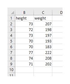 B D 1 height weight 2 73 207 3 72 198 4 73 197 5 70 193 6 70 183 77 7 222 74 208 71 202 10 11