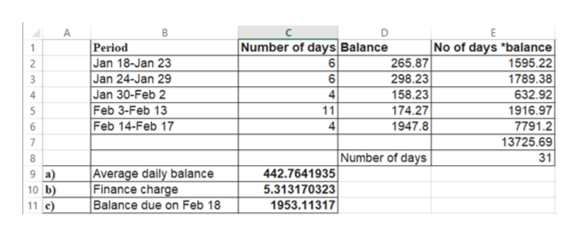 "A D E No of days ""balance 1595.22 1789.38 632.92 1916.97 Period Jan 18-Jan 23 Jan 24-Jan 29 Jan 30-Feb 2 Feb 3-Feb 13 Feb 14-Feb 17 Number of days Balance 1 265.87 6 298.23 6 3 4 158.23 4 174.27 1947.8 11 7791.2 4 6 13725.69 7 Number of days 31 8 