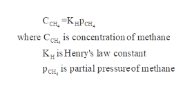 CCH,KPCH where CCH is concentration of methane Kis Henry's law constant P, is partial pres sure of methane